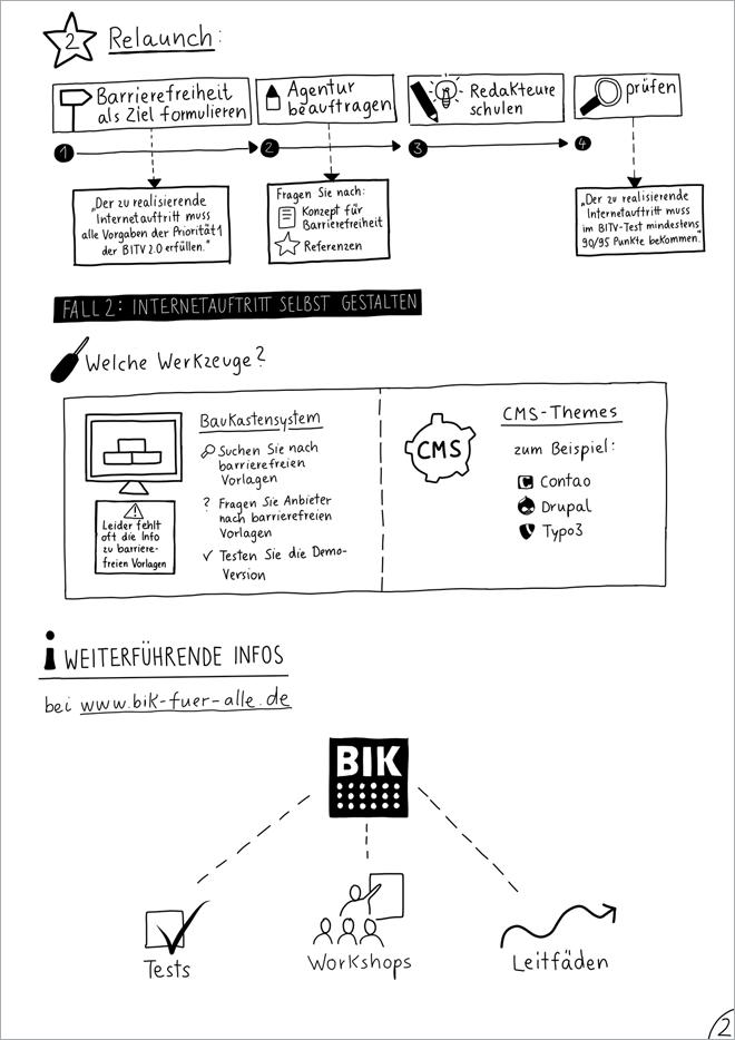 Webinar: Barrierefreies Internet – Webdesign | BIK für Alle